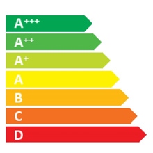 Fridges Energy Rating Buying Guide