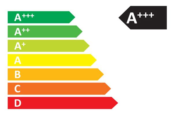 A plus plus plus energy rating