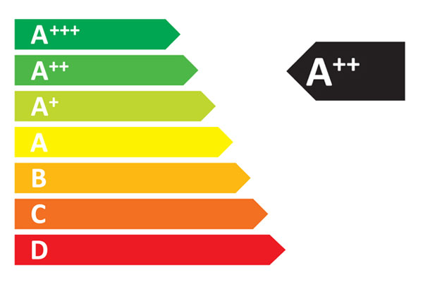 A plus plus energy rating