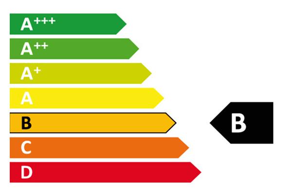 Energy label B